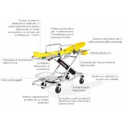 Barella a sistema oleodinamico Spencer ALTO S